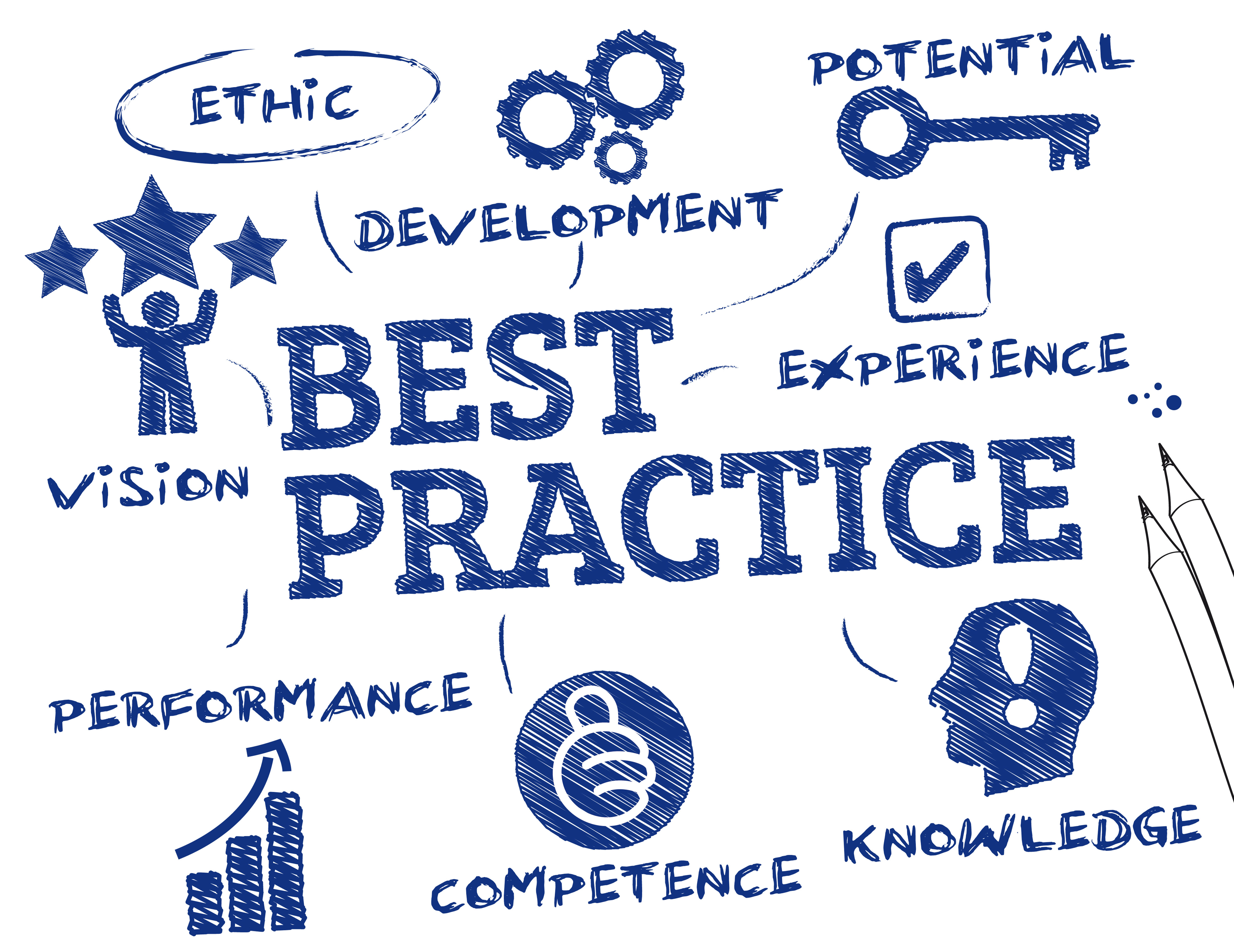Innovative Training Programs Produce Better Business Outcomes